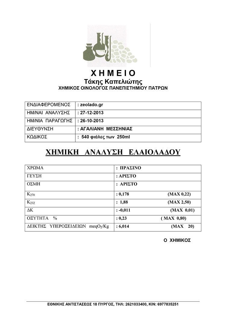 Χημική Ανάλυση Ζεόλαδου - Ν. Λυγερός | Zeolife.gr
