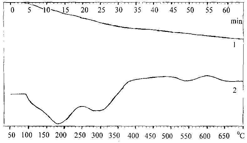 Ιδιότητες δομής και ιόντων ανταλλαγής φυσικού ζεόλιθου - Structural and Ion-Exchange Properties of Natural Zeolite